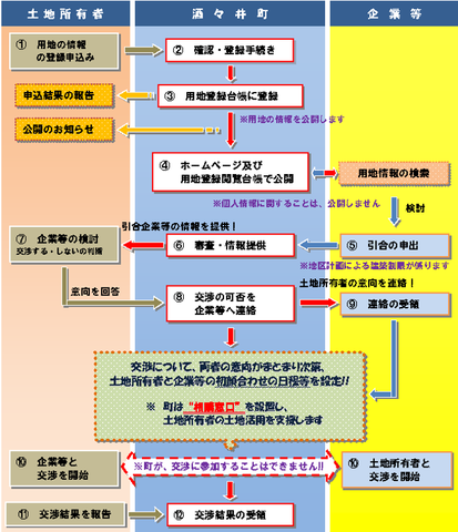 h26_gaiyou_nagare.png